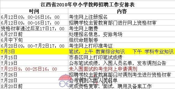 关于7月份信息考试招聘的一些高中_南昌地宝校长海曲教师图片